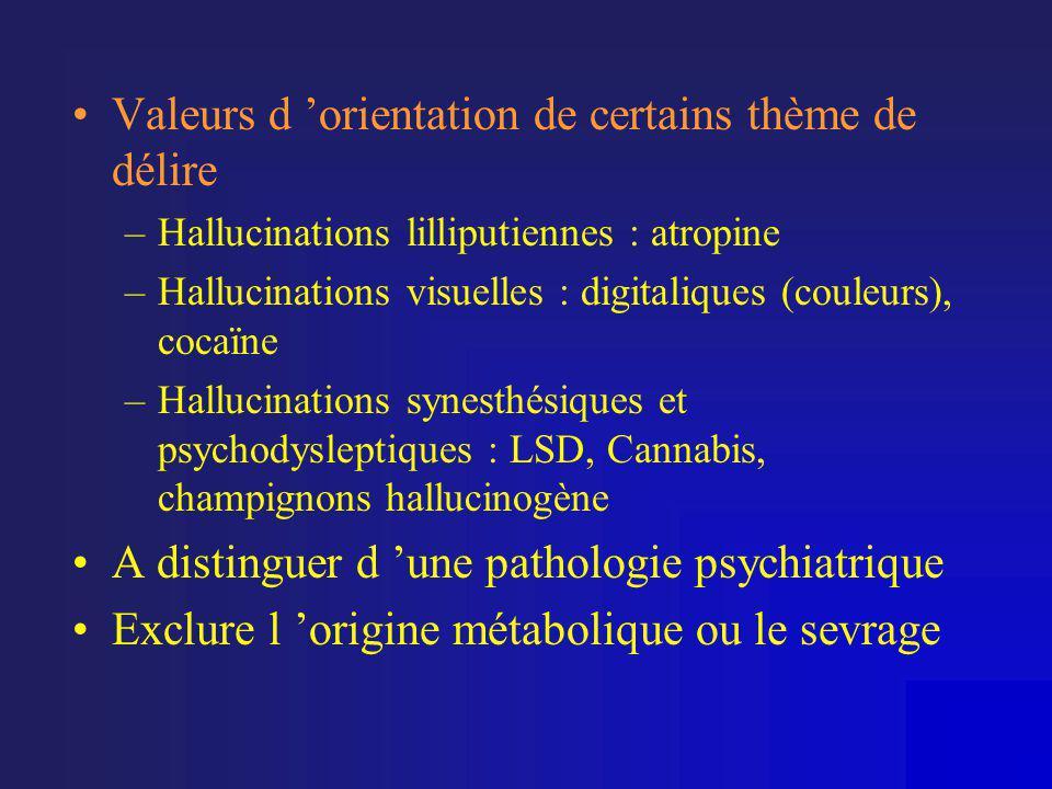 •Valeurs d 'orientation de certains thème de délire –Hallucinations lilliputiennes : atropine –Hallucinations visuelles : digitaliques (couleurs), coc
