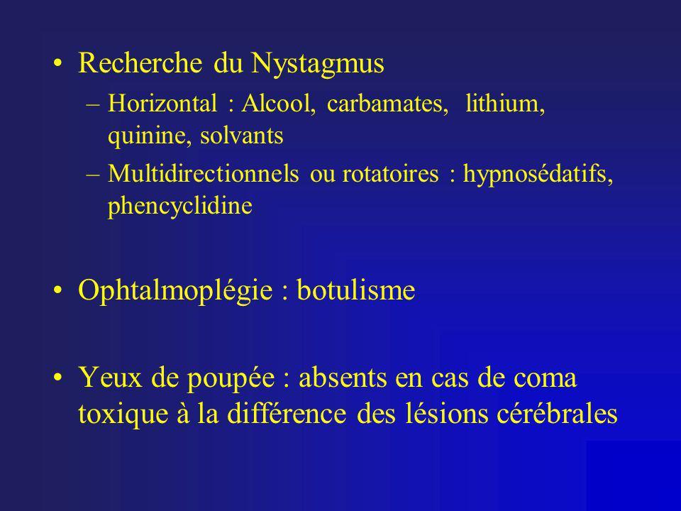 •Recherche du Nystagmus –Horizontal : Alcool, carbamates, lithium, quinine, solvants –Multidirectionnels ou rotatoires : hypnosédatifs, phencyclidine