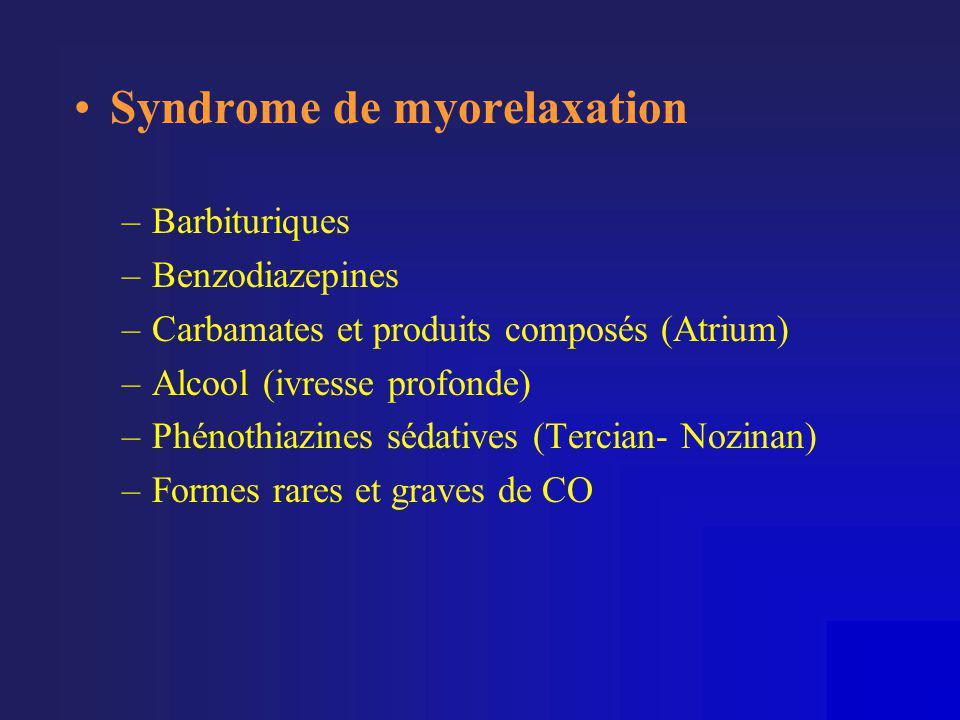 •Syndrome de myorelaxation –Barbituriques –Benzodiazepines –Carbamates et produits composés (Atrium) –Alcool (ivresse profonde) –Phénothiazines sédati