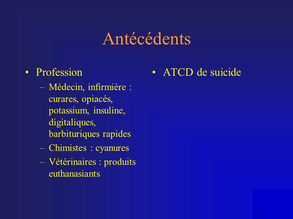 Antécédents •Profession –Médecin, infirmière : curares, opiacés, potassium, insuline, digitaliques, barbituriques rapides –Chimistes : cyanures –Vétér