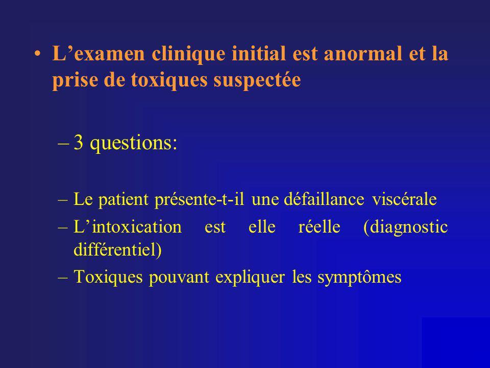 •L'examen clinique initial est anormal et la prise de toxiques suspectée –3 questions: –Le patient présente-t-il une défaillance viscérale –L'intoxica