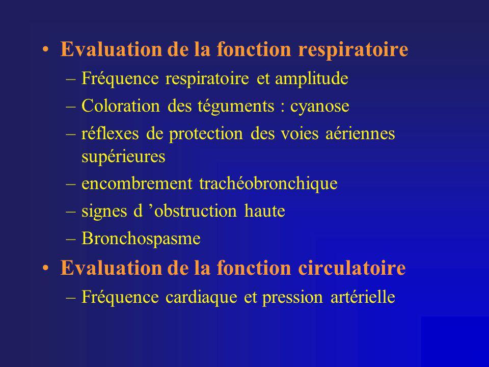 •Evaluation de la fonction respiratoire –Fréquence respiratoire et amplitude –Coloration des téguments : cyanose –réflexes de protection des voies aér