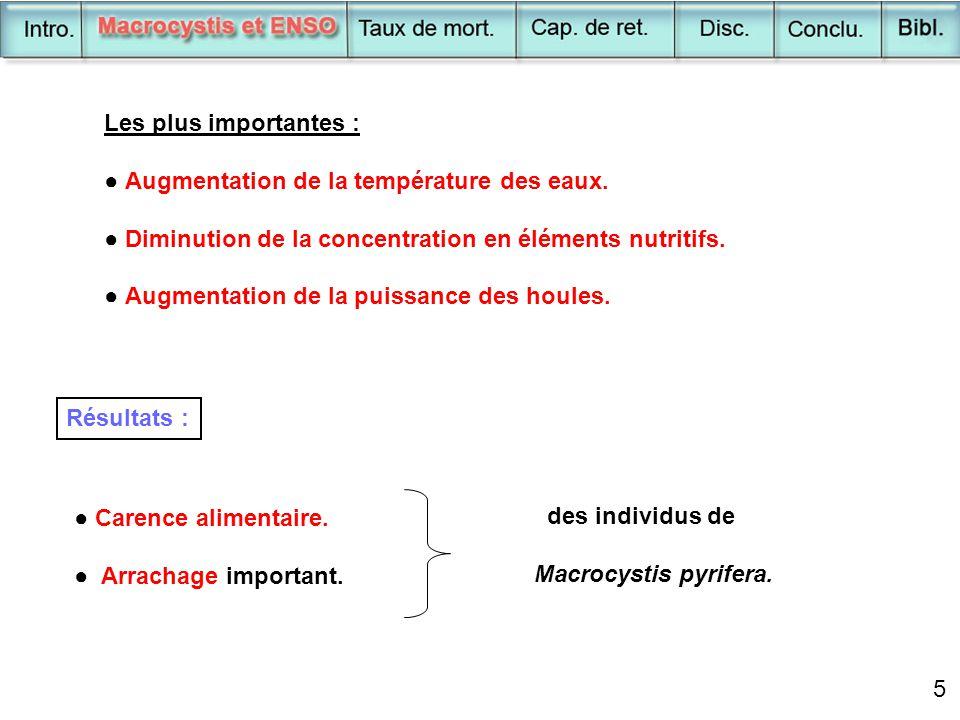 5 Les plus importantes : ● Augmentation de la température des eaux. ● Diminution de la concentration en éléments nutritifs. ● Augmentation de la puiss