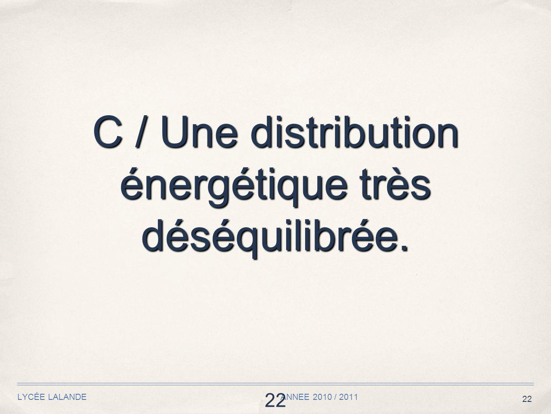 23 LYCÉE LALANDE ANNEE 2010 / 2011 23 Personnes n ayant pas accès à l électricité en 2008 et qui n y auront accès en 2030*, en millions.