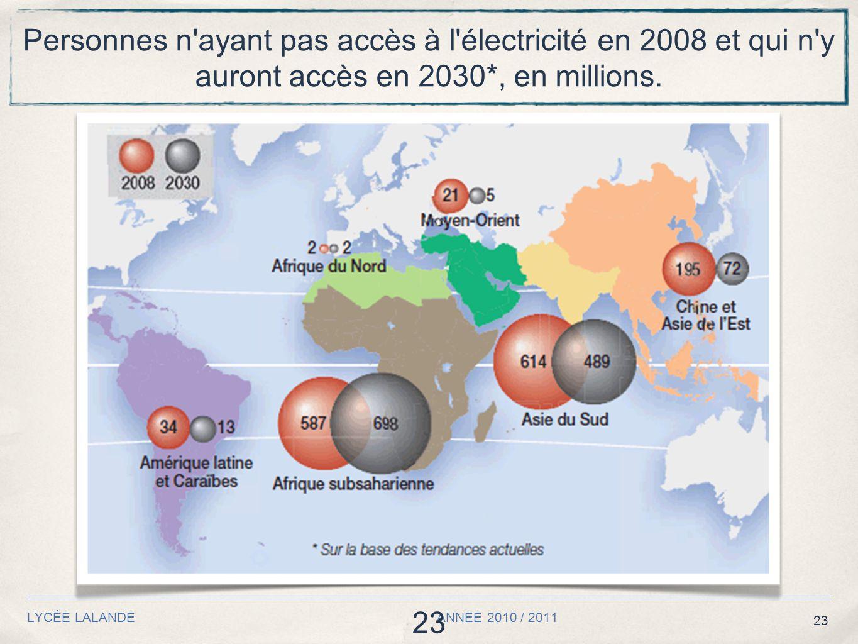 23 LYCÉE LALANDE ANNEE 2010 / 2011 23 Personnes n'ayant pas accès à l'électricité en 2008 et qui n'y auront accès en 2030*, en millions.