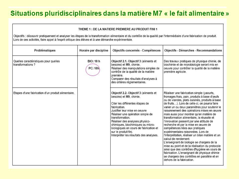 10 Situations pluridisciplinaires dans la matière M7 « le fait alimentaire »