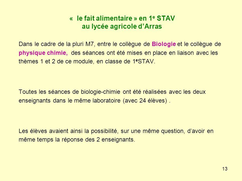 13 « le fait alimentaire » en 1 e STAV au lycée agricole d'Arras Dans le cadre de la pluri M7, entre le collègue de Biologie et le collègue de physiqu