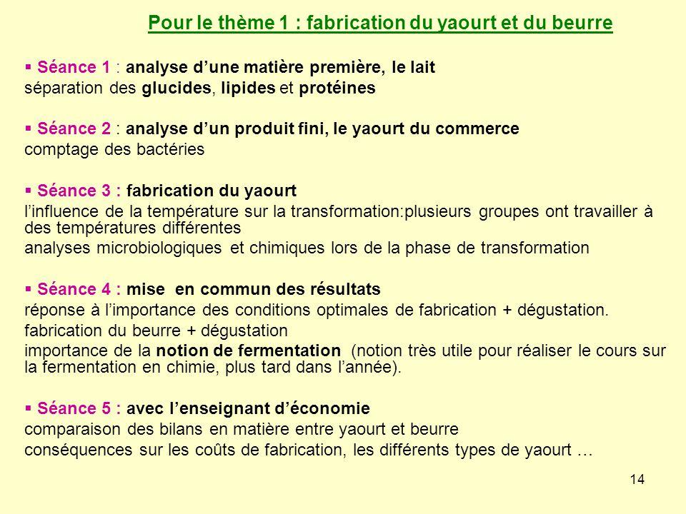 14 Pour le thème 1 : fabrication du yaourt et du beurre  Séance 1 : analyse d'une matière première, le lait séparation des glucides, lipides et proté