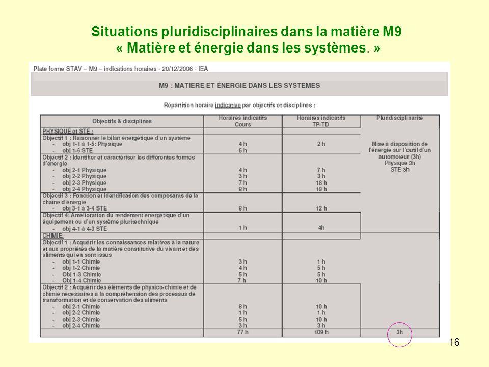 16 Situations pluridisciplinaires dans la matière M9 « Matière et énergie dans les systèmes. »