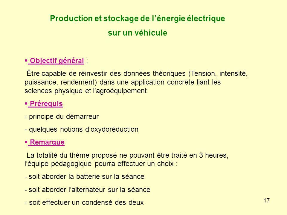 17 Production et stockage de l'énergie électrique sur un véhicule  Objectif général : Être capable de réinvestir des données théoriques (Tension, int