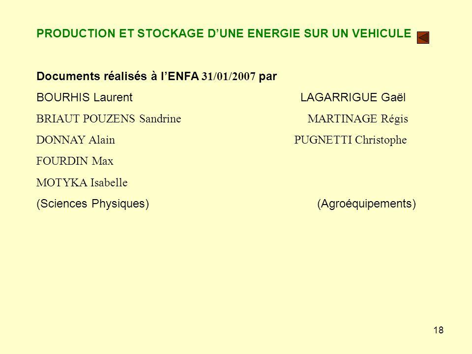 18 PRODUCTION ET STOCKAGE D'UNE ENERGIE SUR UN VEHICULE Documents réalisés à l'ENFA 31/01/2007 par BOURHIS Laurent LAGARRIGUE Gaël BRIAUT POUZENS Sand