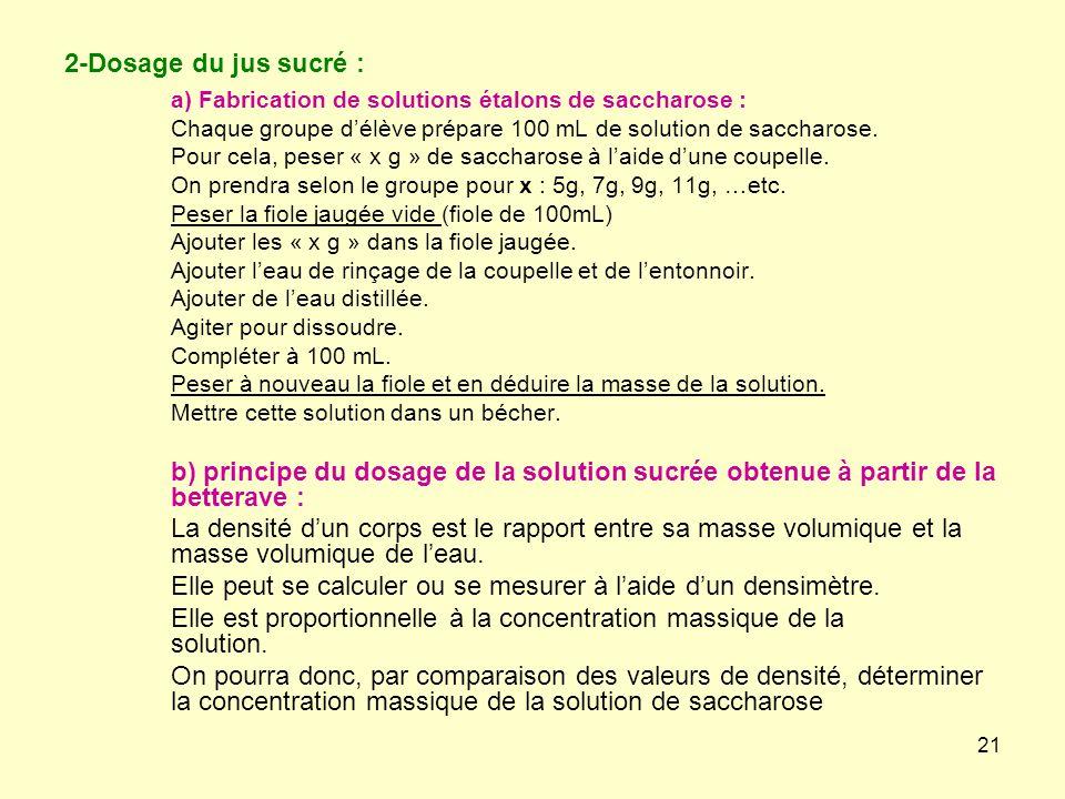 21 2-Dosage du jus sucré : a) Fabrication de solutions étalons de saccharose : Chaque groupe d'élève prépare 100 mL de solution de saccharose. Pour ce