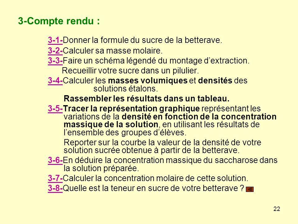 22 3-Compte rendu : 3-1-Donner la formule du sucre de la betterave. 3-2-Calculer sa masse molaire. 3-3-Faire un schéma légendé du montage d'extraction