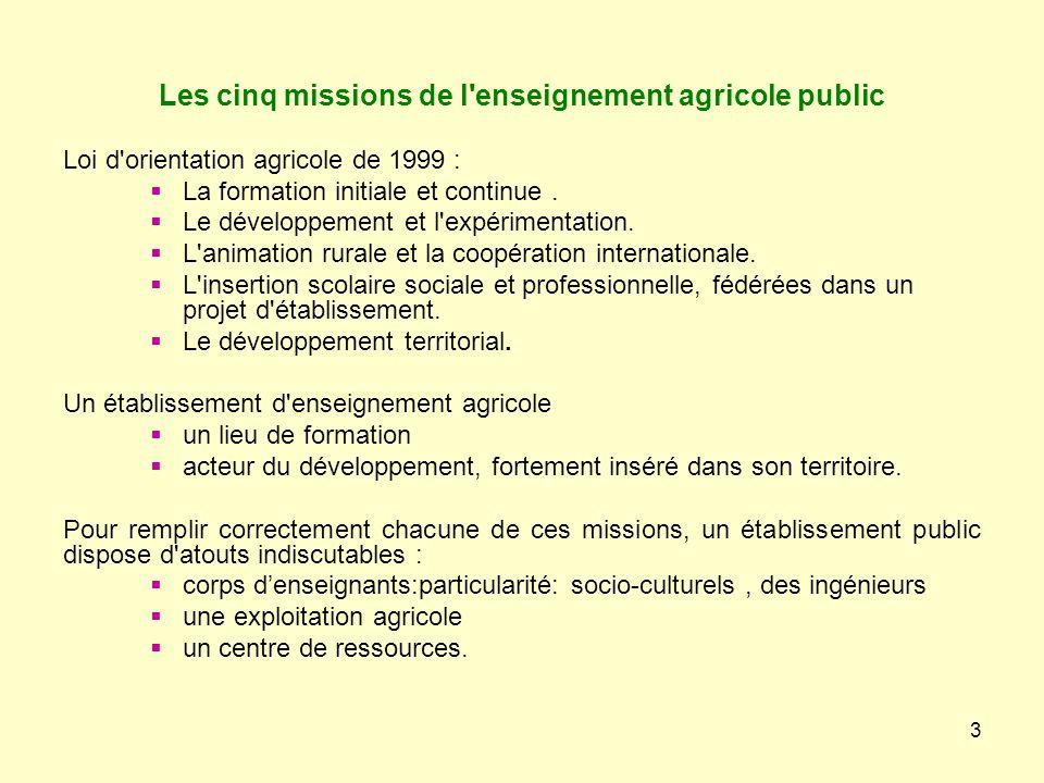 3 Les cinq missions de l'enseignement agricole public Loi d'orientation agricole de 1999 :  La formation initiale et continue.  Le développement et