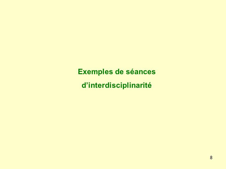 8 Exemples de séances d'interdisciplinarité