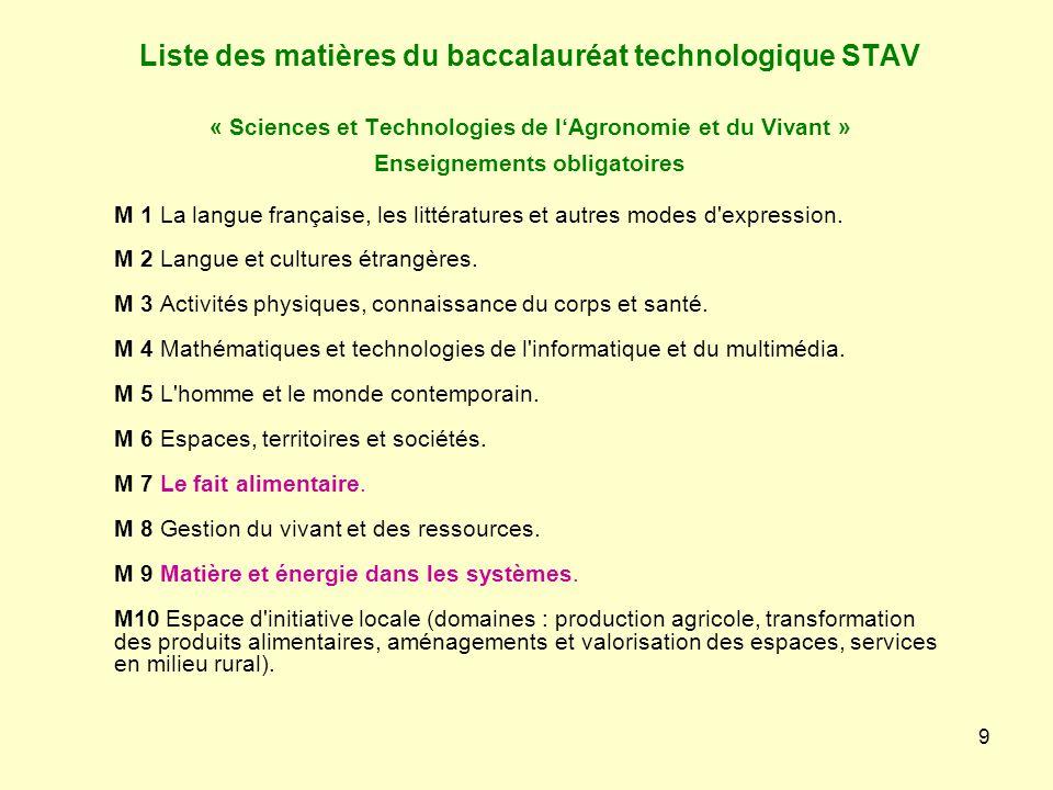 9 Liste des matières du baccalauréat technologique STAV « Sciences et Technologies de l'Agronomie et du Vivant » Enseignements obligatoires M 1 La lan