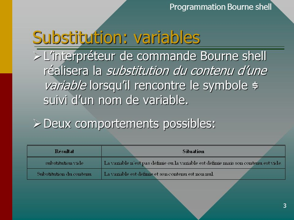 14 Décision et bouclage  Instruction if - elsif - fi  Voici un exemple: Programmation Bourne shell Instruction if - fi Instruction if - else - fi L 'instruction if teste le statut de retour des commandes.