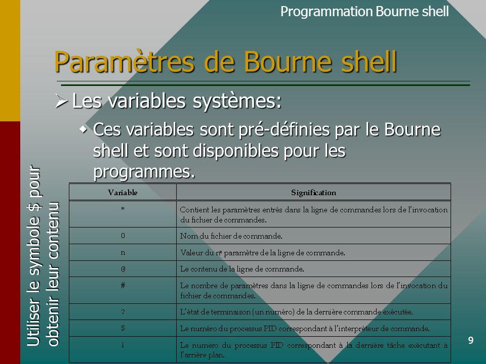 10 Paramètres de Bourne shell Programmation Bourne shell  Les variables systèmes (suite): Utiliser le symbole $ pour obtenir leur contenu