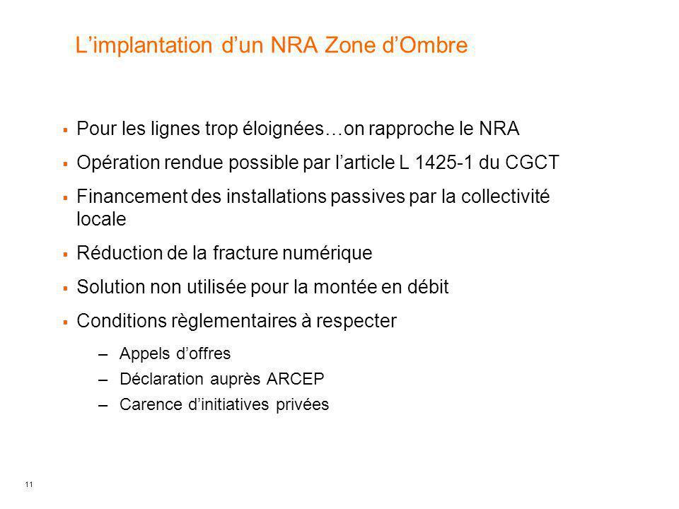 11 L'implantation d'un NRA Zone d'Ombre  Pour les lignes trop éloignées…on rapproche le NRA  Opération rendue possible par l'article L 1425-1 du CGC