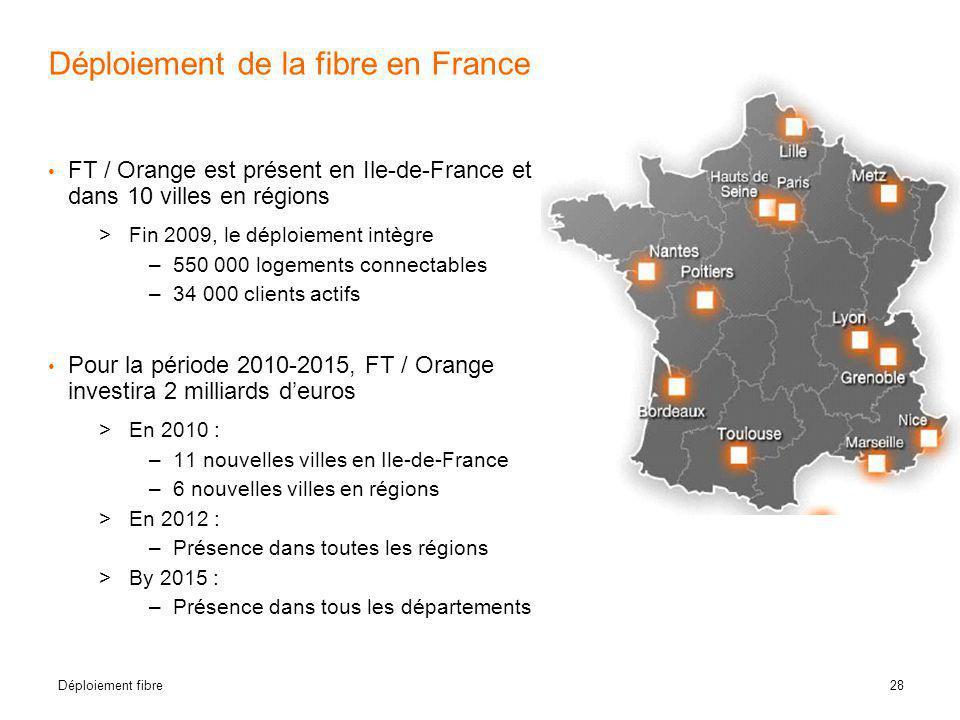 28 Déploiement fibre Déploiement de la fibre en France • FT / Orange est présent en Ile-de-France et dans 10 villes en régions  Fin 2009, le déploiem