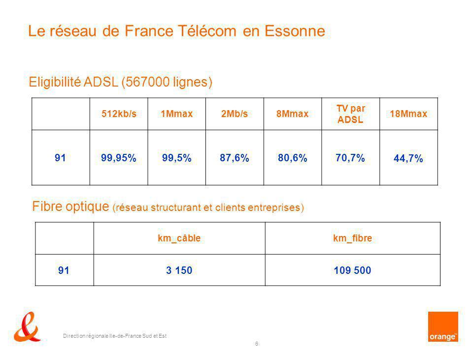 6 Direction régionale Ile-de-France Sud et Est Le réseau de France Télécom en Essonne 512kb/s1Mmax2Mb/s8Mmax TV par ADSL 18Mmax 9199,95%99,5%87,6%80,6