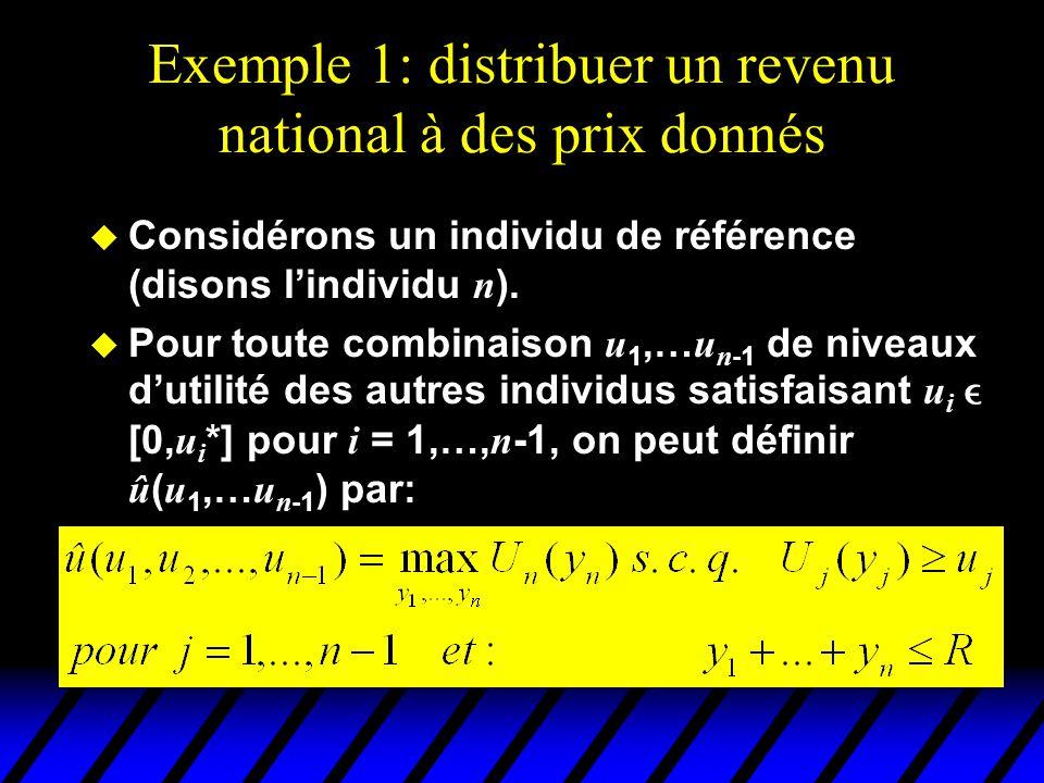 Exemple 1: distribuer un revenu national à des prix donnés  L'ensemble  U ( A )est donc l'ensemble suivant:  Construisons et représentons graphiquement cet ensemble si n = 2