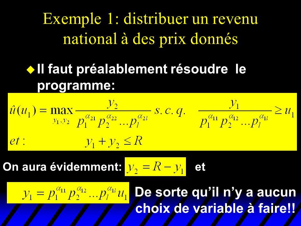 Exemple 1: distribuer un revenu national à des prix donnés u On peut donc écrire:  Et l'on peut représenter graphiquement l'ensemble  U ( A) comme suit: