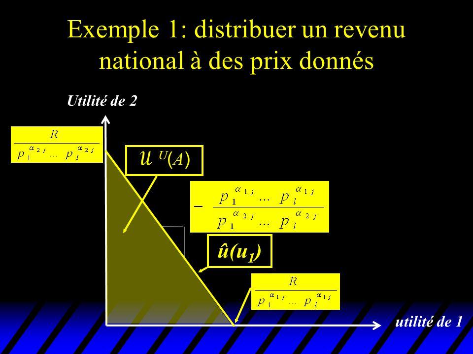 Exemple 1: distribuer un revenu national à des prix donnés utilité de 1 û(u 1 ) Utilité de 2 U(A)U(A) La frontière de l'ensemble des utilités est linéaire (droite)