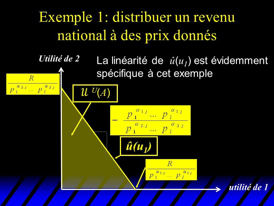 Exemple 1: distribuer un revenu national à des prix donnés utilité de 1 û(u 1 ) Utilité de 2 U(A)U(A) En général, les ensembles d'utilités possibles peuvent prendre des formes très diverses
