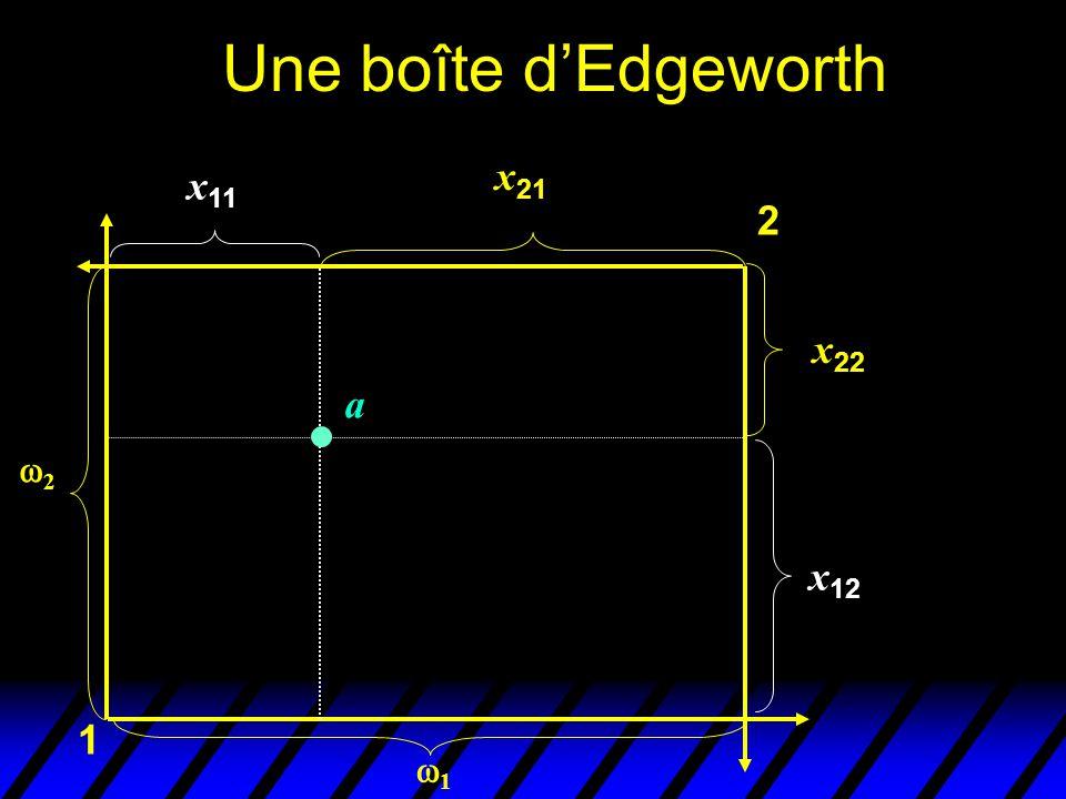 Le critère de Pareto  Une position ( a, A ) est (faiblement) supérieure au sens de Pareto à une position ( b, B ) (noté ( a, A )  PAR ( b, B ) si a  i b pour tous les individus i.