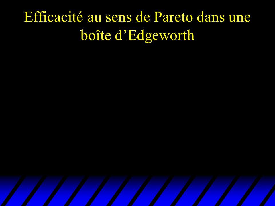 Efficacité au sens de Pareto dans une boite d'Edgeworth 1 2 x 22 x 11 x 12 x 21 Pareto inefficace 22 11 Tout point de cette zone est préféré par tous à a a
