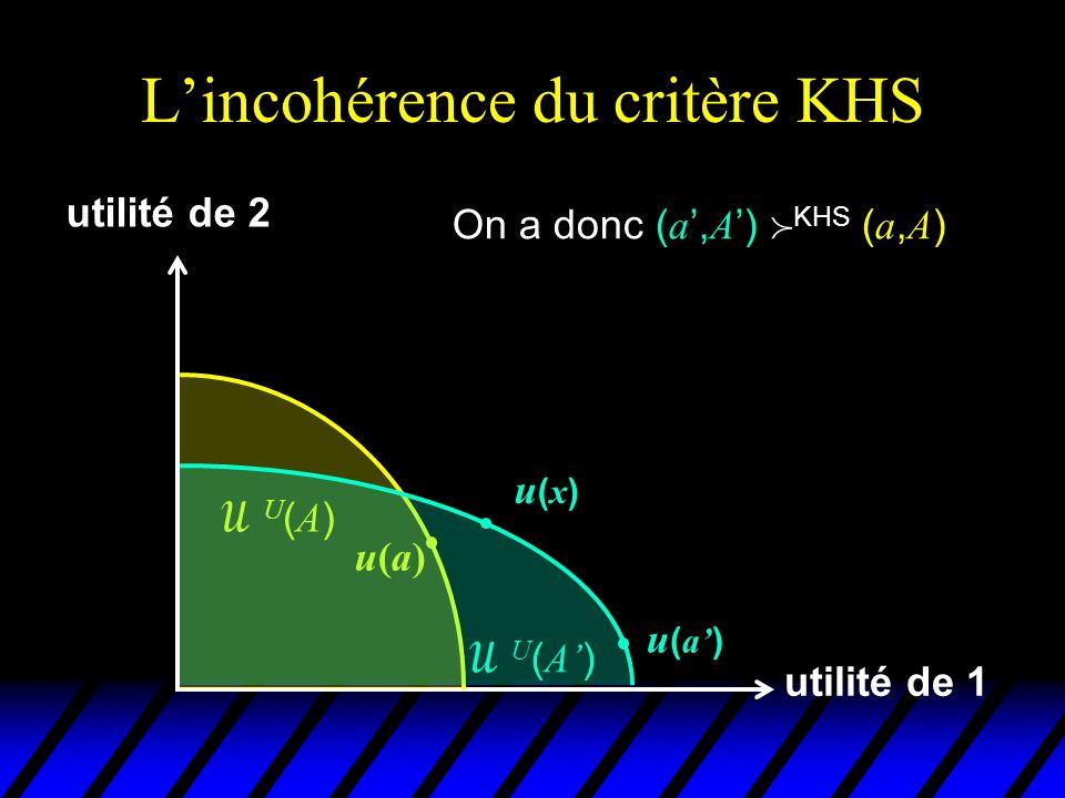 L'incohérence du critère KHS utilité de 1 utilité de 2 u(a)u(a) U(A)U(A)  U ( A' ) u(x)u(x) On a donc ( a ', A ')  KHS ( a, A ) u ( a' )