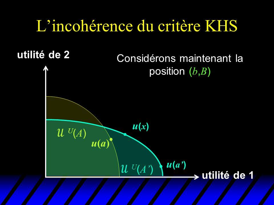 L'incohérence du critère KHS utilité de 1 utilité de 2 u(a)u(a) U(A)U(A)  U ( A' ) u(x)u(x) Considérons maintenant la position ( b, B ) u ( a' )