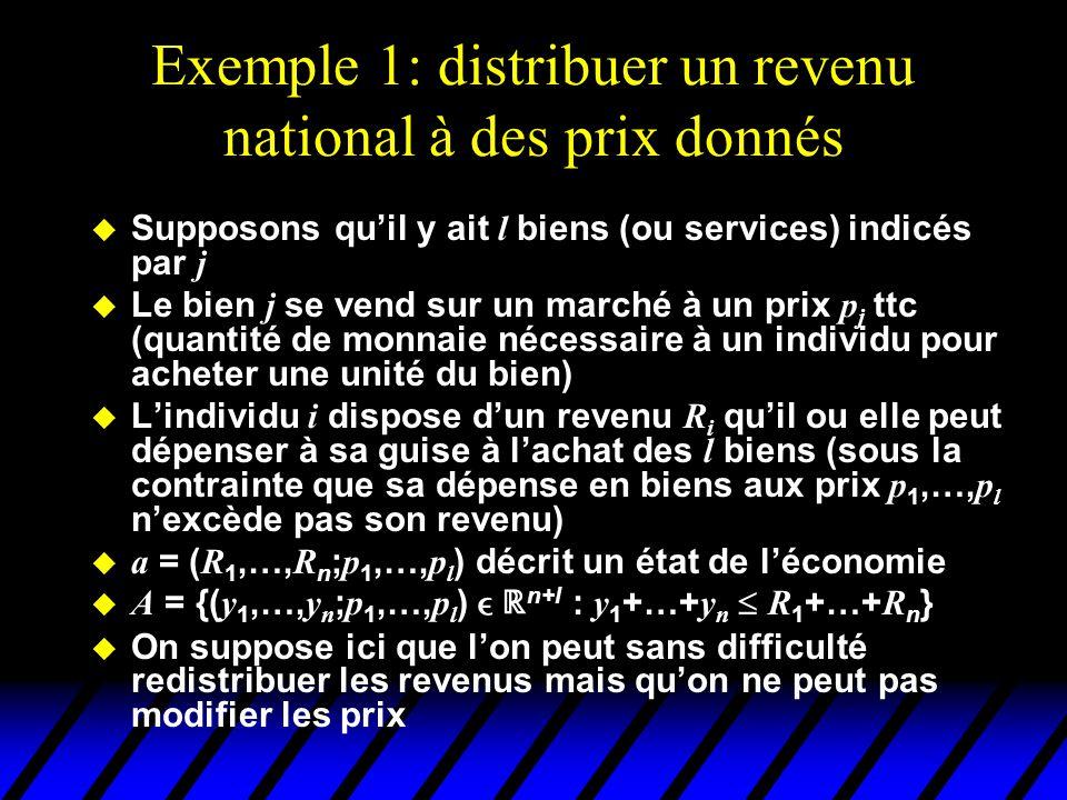 Exemple 1: distribuer un revenu national à des prix donnés u Représentons graphiquement cet exemple avec 2 individus (en supposant les prix fixés) Revenu de 1 R2R2 R1R1 Revenu de 2 a R 1 + R 2 A = {( y 1, y 2 )   2 + : y 1 + y 2  R 1 + R 2 }