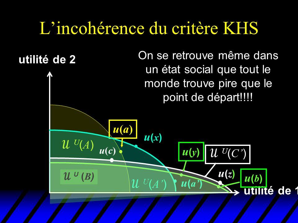 Critère CMS u Les problèmes de cohérence logique des critères KHS ont amené Samuelson, puis Chipman et Moore, à proposer un autre critère d'amélioration potentielle au sens de Pareto.
