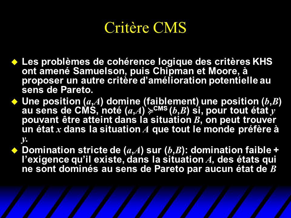 Critère CMS u Le critère CMS induit un classement réflexif et transitif des positions u Il est donc exempt des problèmes de cohérence logique dont souffrent les critères KHS u En revanche, le critère CMS n'est pas compatible avec le critère de Pareto, et peut refuser d'entreprendre des projets qui mèneraient à des améliorations unanimes effectives  Illustrons ces points avec des ensembles d'utilité possible pour n = 2.