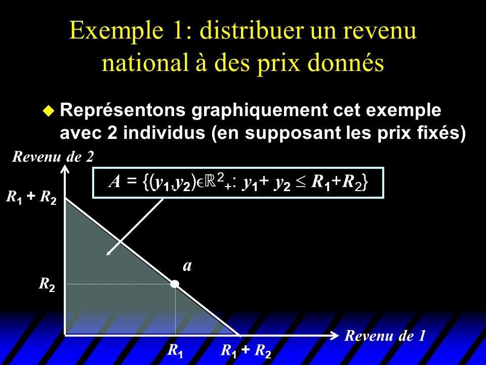 Exemple 1: distribuer un revenu national à des prix donnés  Supposons que les préférences de l'individu i (pour i  N ) ne dépendent que de son propre revenu  Ces préférences sont définies par: 