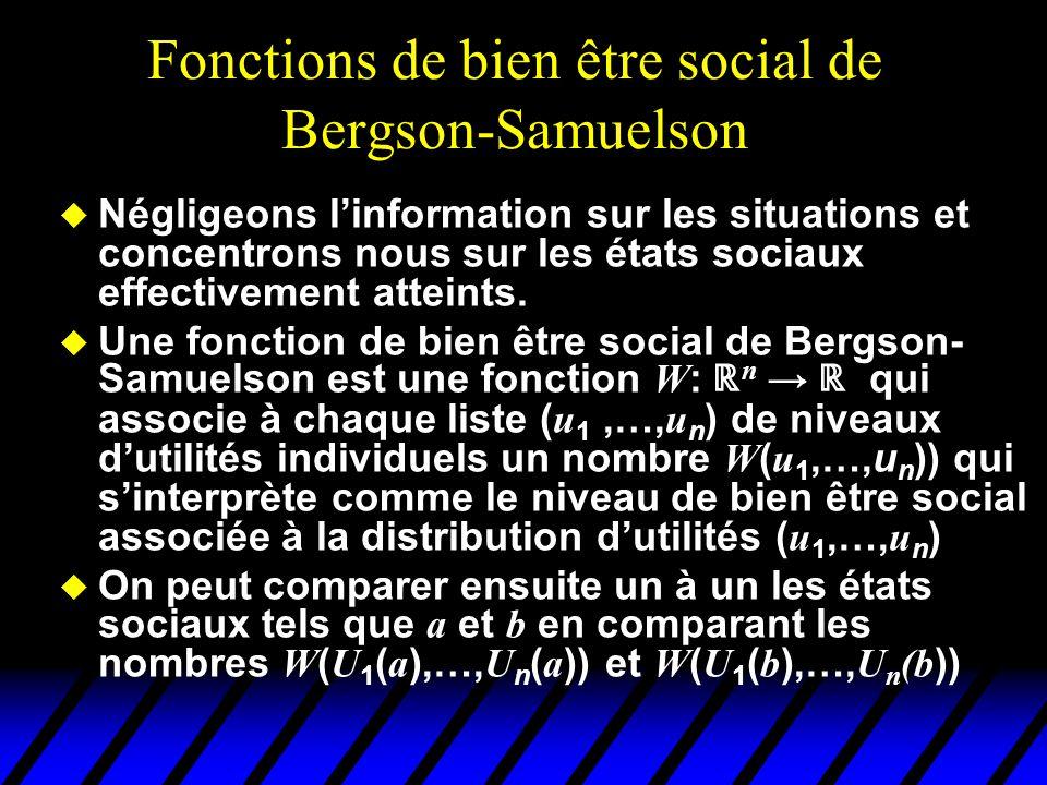 Fonctions de bien être social de Bergson-Samuelson  La fonction W incorpore tous les jugements éthiques que nous pouvons éprouver sur la manière de comparer les gains et les pertes de bien être.