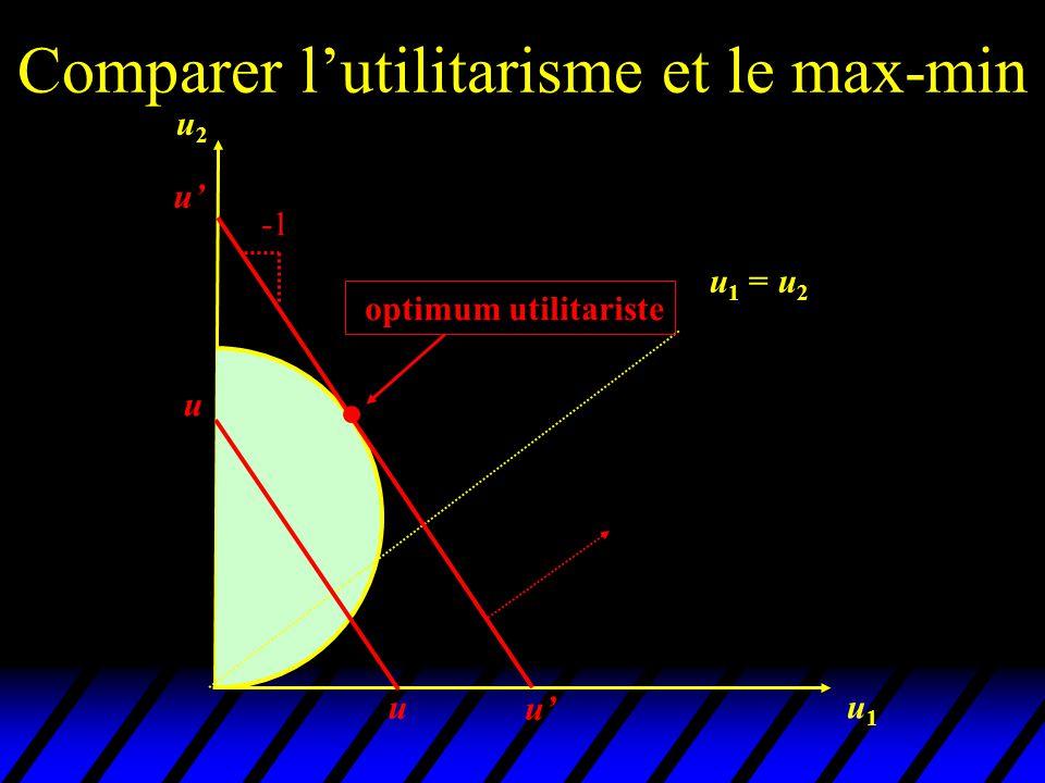 Comparer l'utilitarisme et le max-min u2u2 u1u1 u 1 = u 2 u u u' Optimum du Max-min