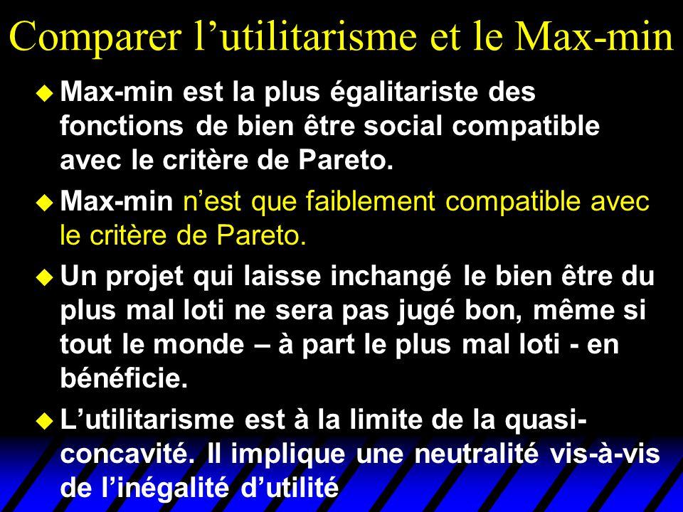 Comparer l'utilitarisme et le Max-min u L'utilitarisme et le critère du Max-Min supposent que les utilités individuelles soient comparables u Le Max min requiert que les niveaux de bien être, mais pas les gains et les pertes, puissent être comparés entre individus.