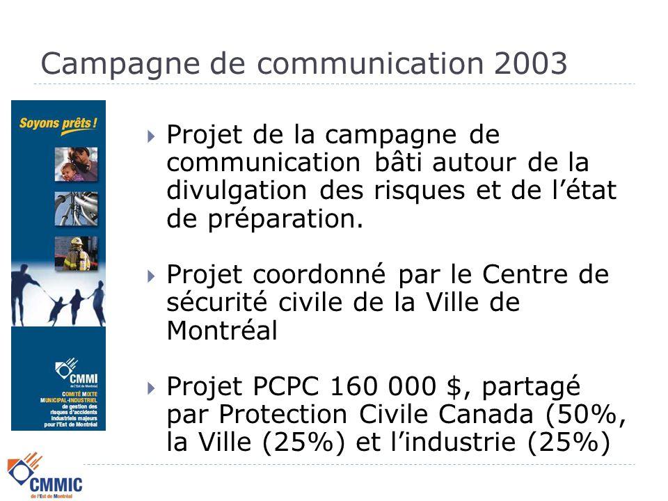 Historique PériodeActivité 2003Lancement de la première campagne de communication sur la gestion des risques d'accidents industriels majeurs.