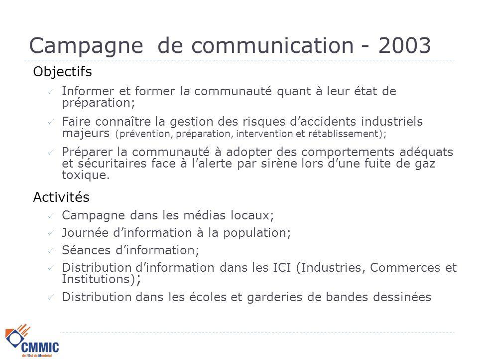  Projet de la campagne de communication bâti autour de la divulgation des risques et de l'état de préparation.