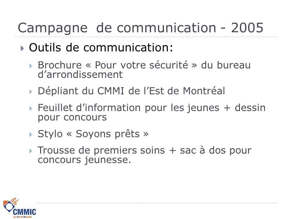 Campagne de communication - 2005  Mise en place d'un système d'alerte et de notification  Campagne de communication sur le système d'alerte et sur l'intervention.