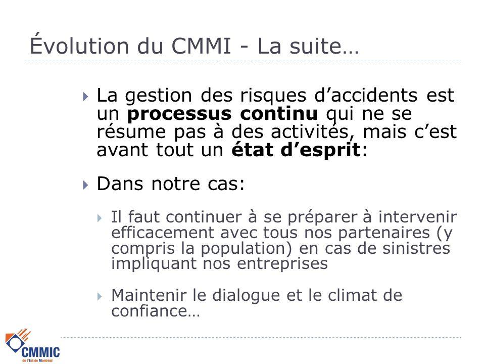 Évolution du CMMI - Incorporation 1er janvier 2008 – les trois parties (industries, municipalité, citoyens) et leurs associés, innovent, avec l'obligation d'assurer éthiquement et légalement, la pérennité de la gestion d'un dialogue performant, dans un cadre démocratiquement organisé…VISIONMISSIONVALEURS