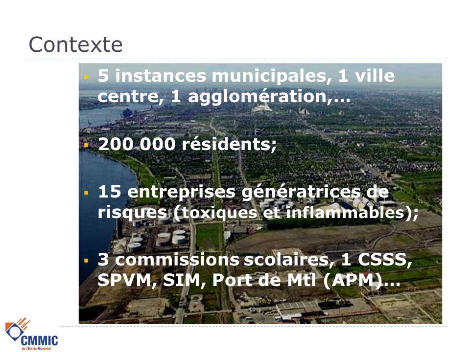 Plan de la présentation 1. Contexte et Historique, CMMI de l'Est de Montréal 2.
