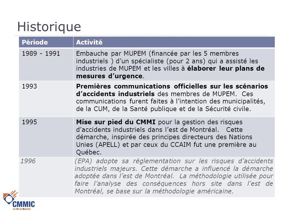 Historique PériodeActivité Années '50Mise sur pied de l'Entraide mutuelle de l'Est de Montréal Les compagnies de raffinage de pétrole et de pétrochimie mettaient en commun des ressources et des équipements pour s'aider en cas de sinistre impliquant un de ses membres 1985Mise sur pied du Comité des Mesures d'urgence pour l'Est de Montréal (i.e.