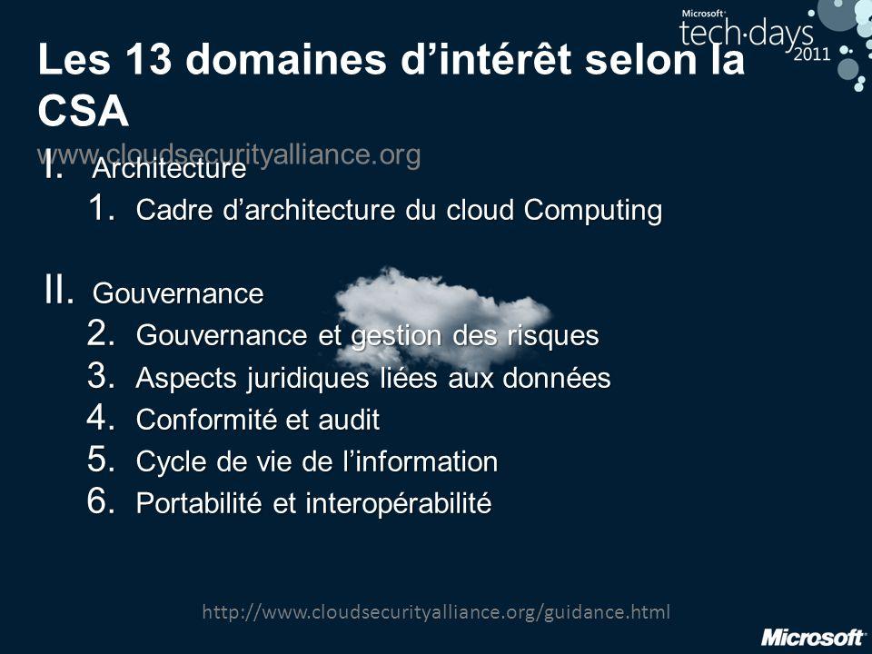 Les 13 domaines d'intérêt selon la CSA www.cloudsecurityalliance.org I. Architecture 1. Cadre d'architecture du cloud Computing II. Gouvernance 2. Gou