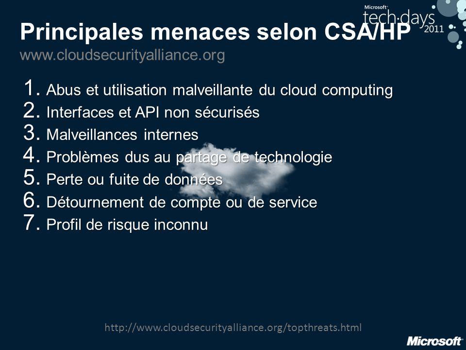 Principales menaces selon CSA/HP www.cloudsecurityalliance.org 1. Abus et utilisation malveillante du cloud computing 2. Interfaces et API non sécuris