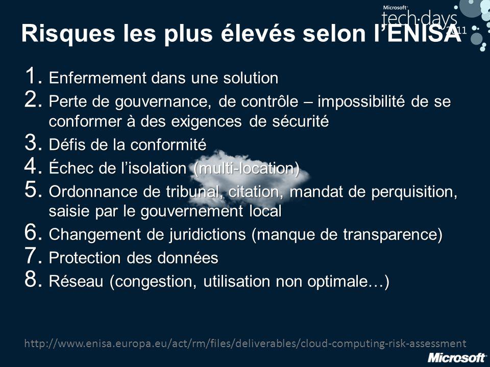 Risques les plus élevés selon l'ENISA 1. Enfermement dans une solution 2. Perte de gouvernance, de contrôle – impossibilité de se conformer à des exig