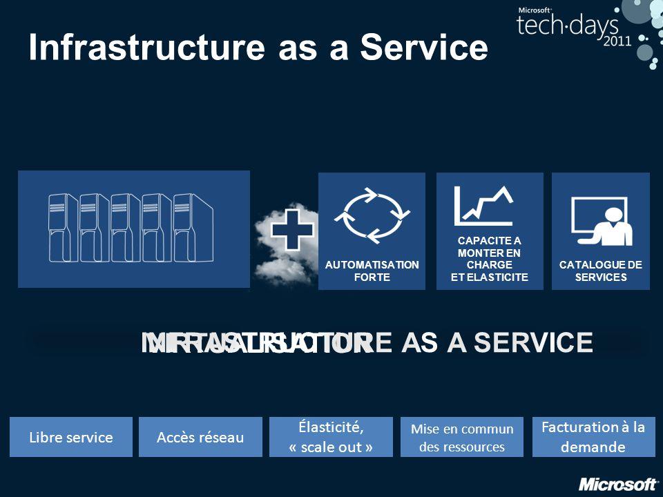 Infrastructure as a Service VIRTUALISATION INFRASTRUCTURE AS A SERVICE Libre serviceAccès réseau Élasticité, « scale out » Mise en commun des ressourc